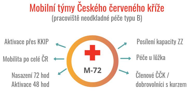 M72_graf