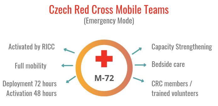 M72_graf_EN